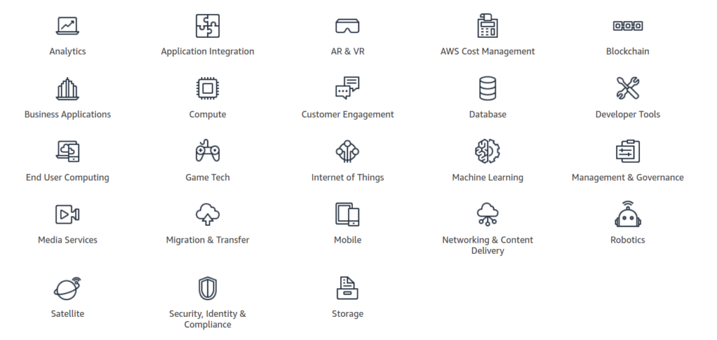 AWS cloud products categories